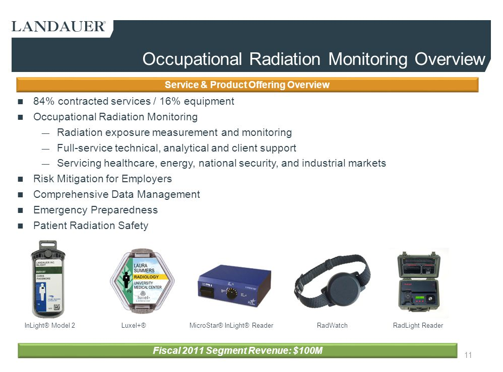 Occupational Radiation Monitoring Overview