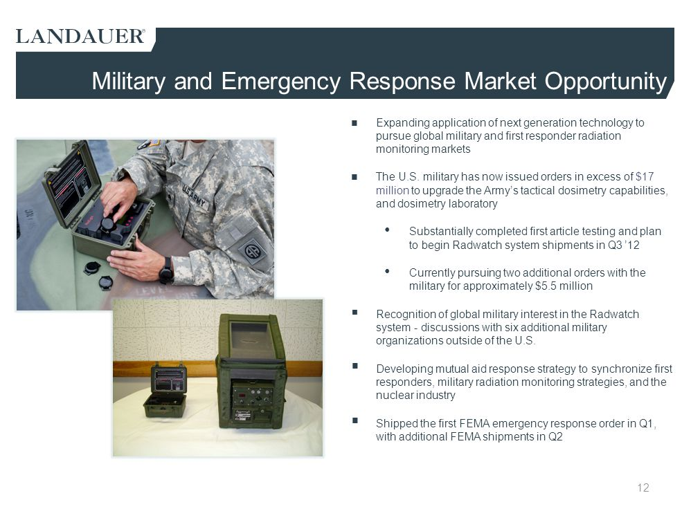 Military and Emergency Response Market Opportunity