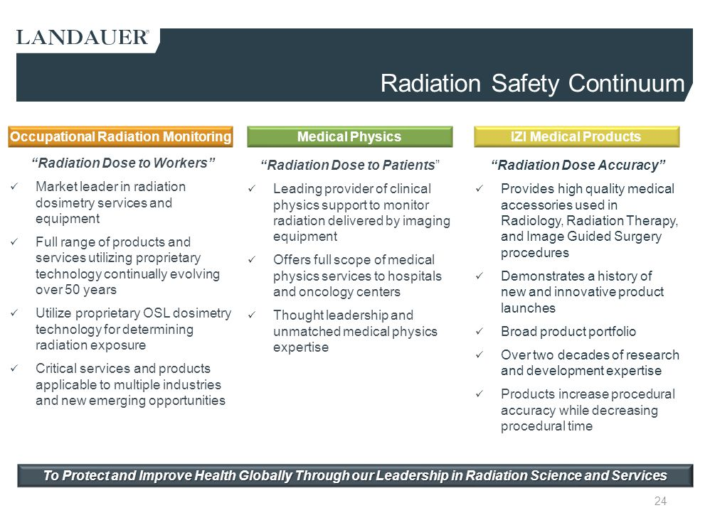 Radiation Safety Continuum