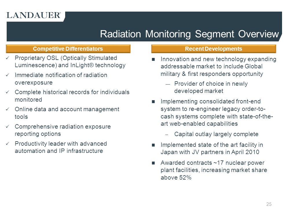 Radiation Monitoring Segment Overview
