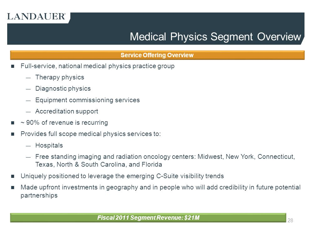 Medical Physics Segment Overview