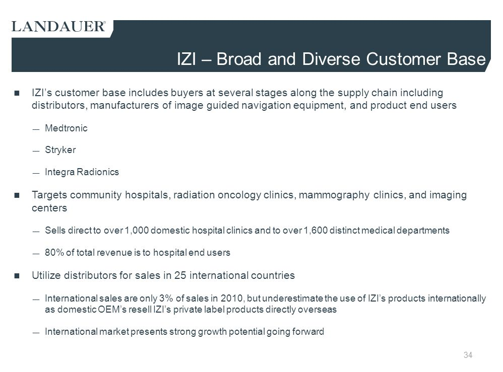 IZI – Broad and Diverse Customer Base