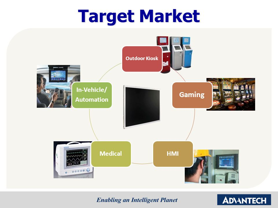 Target Market Outdoor Kiosk Gaming HMI Medical Automation In-Vehicle/