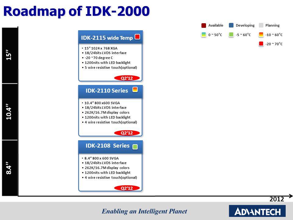 Roadmap of IDK-2000 15'' 10.4'' 8.4'' 2012 IDK-2115W