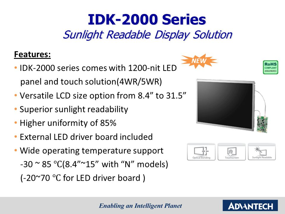 Sunlight Readable Display Solution