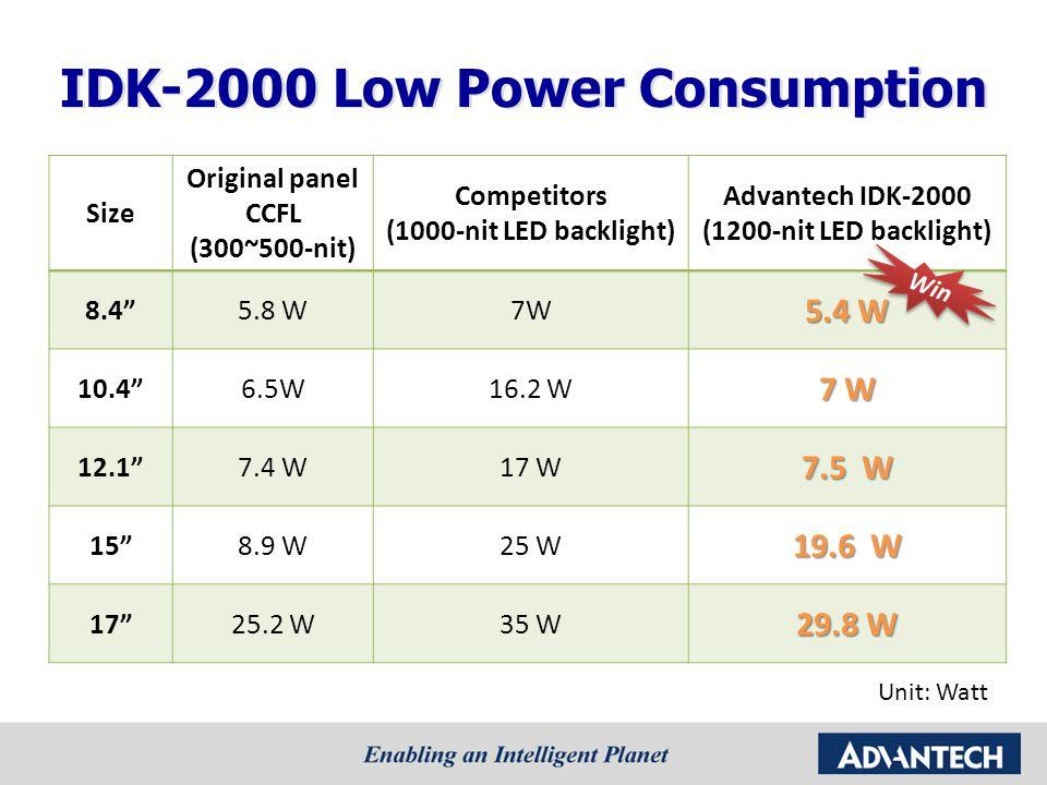 IDK-2000 Low Power Consumption