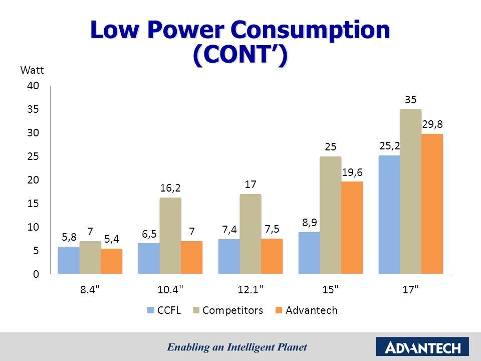 Low Power Consumption (CONT')