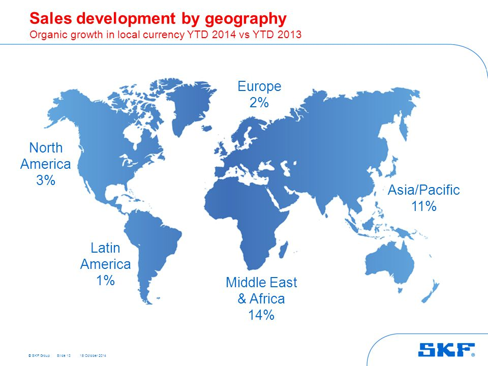 Sales development by geography Organic growth in local currency YTD 2014 vs YTD 2013