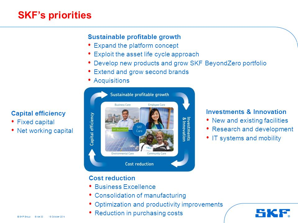 SKF's priorities Sustainable profitable growth
