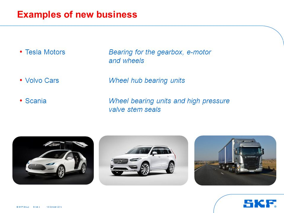 Examples of new business