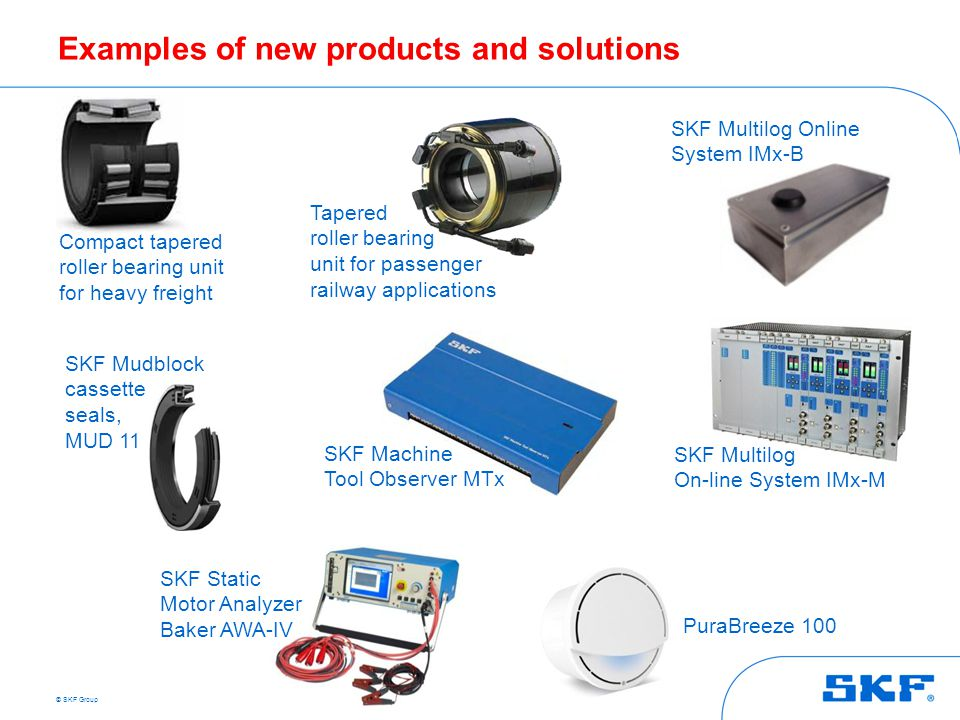 Examples of new products and solutions