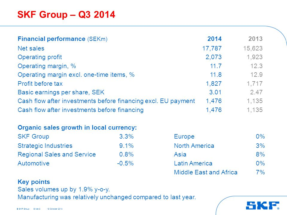 SKF Group – Q3 2014 Financial performance (SEKm) 2014 2013 Net sales