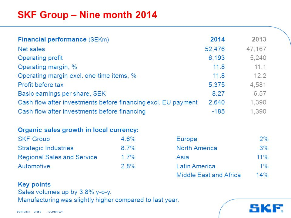SKF Group – Nine month 2014 Financial performance (SEKm) 2014 2013
