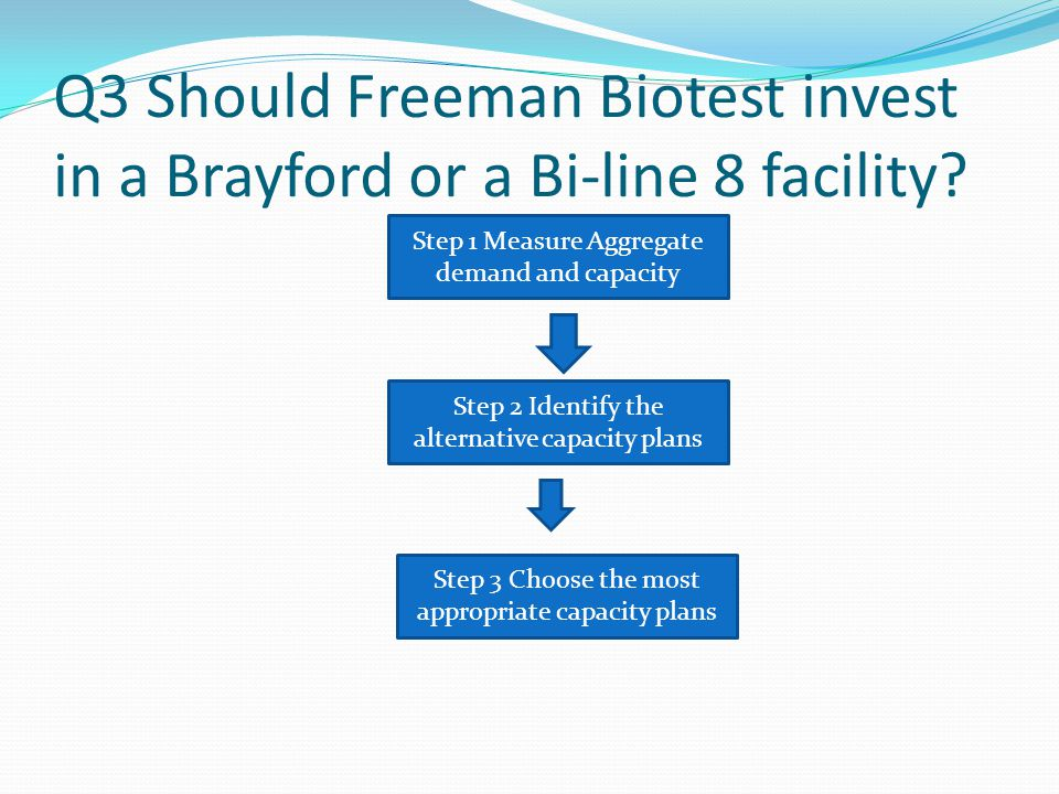 Q3 Should Freeman Biotest invest in a Brayford or a Bi-line 8 facility