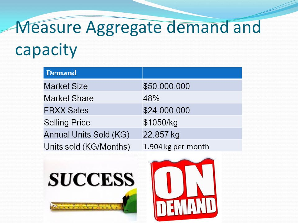 Measure Aggregate demand and capacity