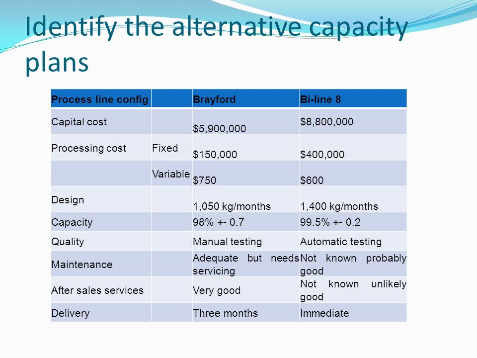 Identify the alternative capacity plans