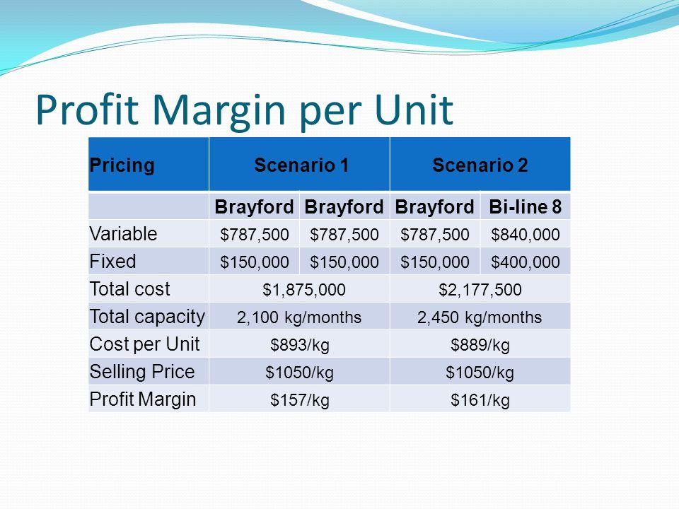 Profit Margin per Unit Pricing Scenario 1 Scenario 2 Brayford