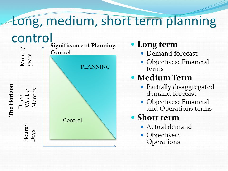 Long, medium, short term planning control