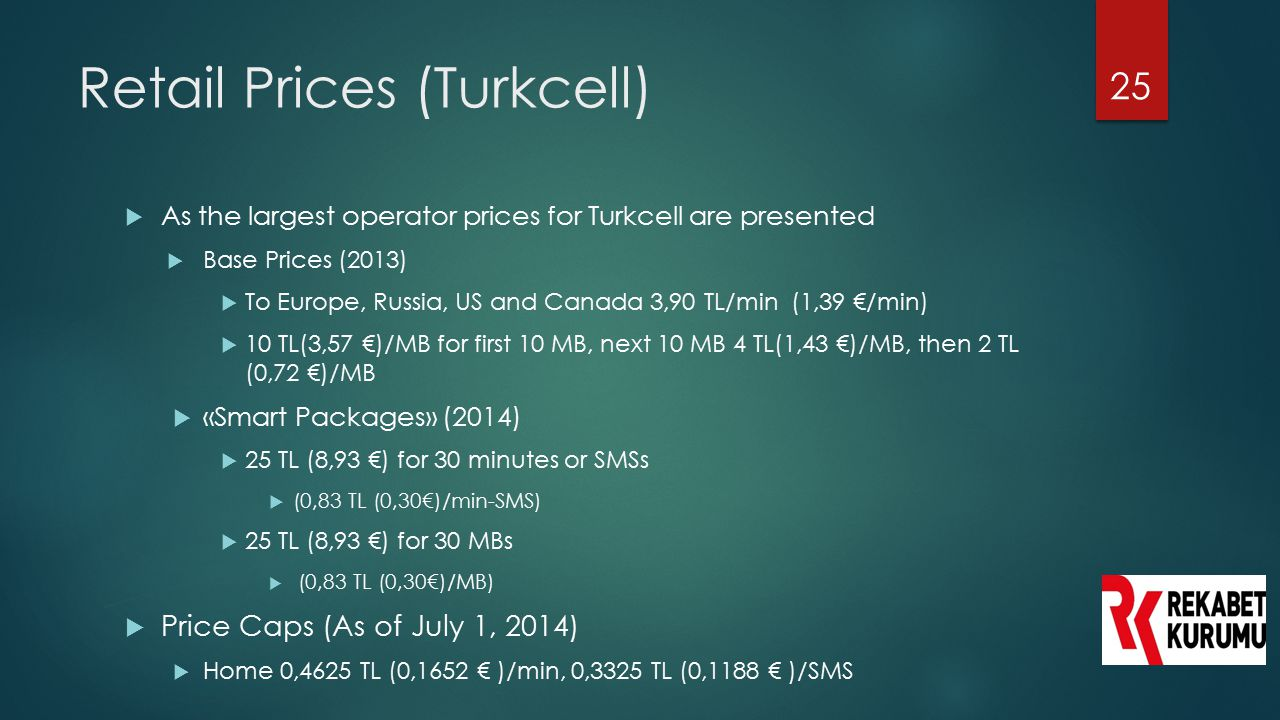 Retail Prices (Turkcell)