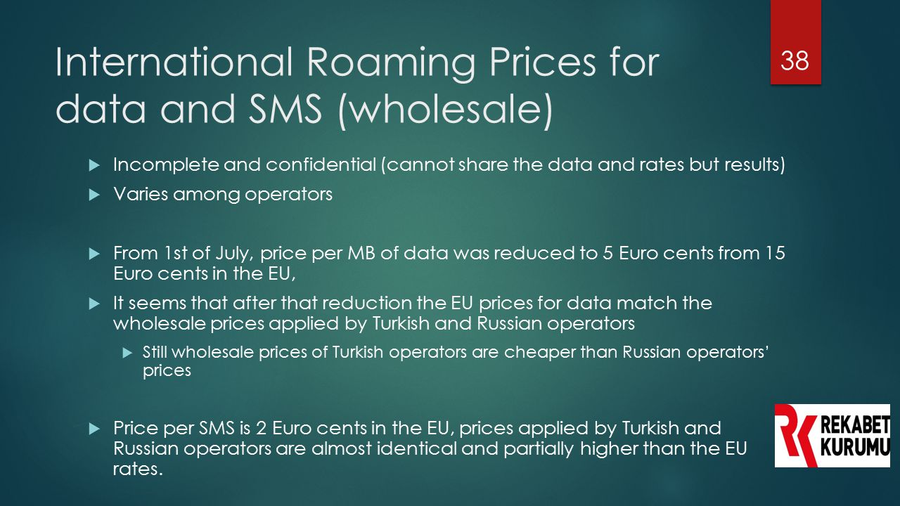 International Roaming Prices for data and SMS (wholesale)