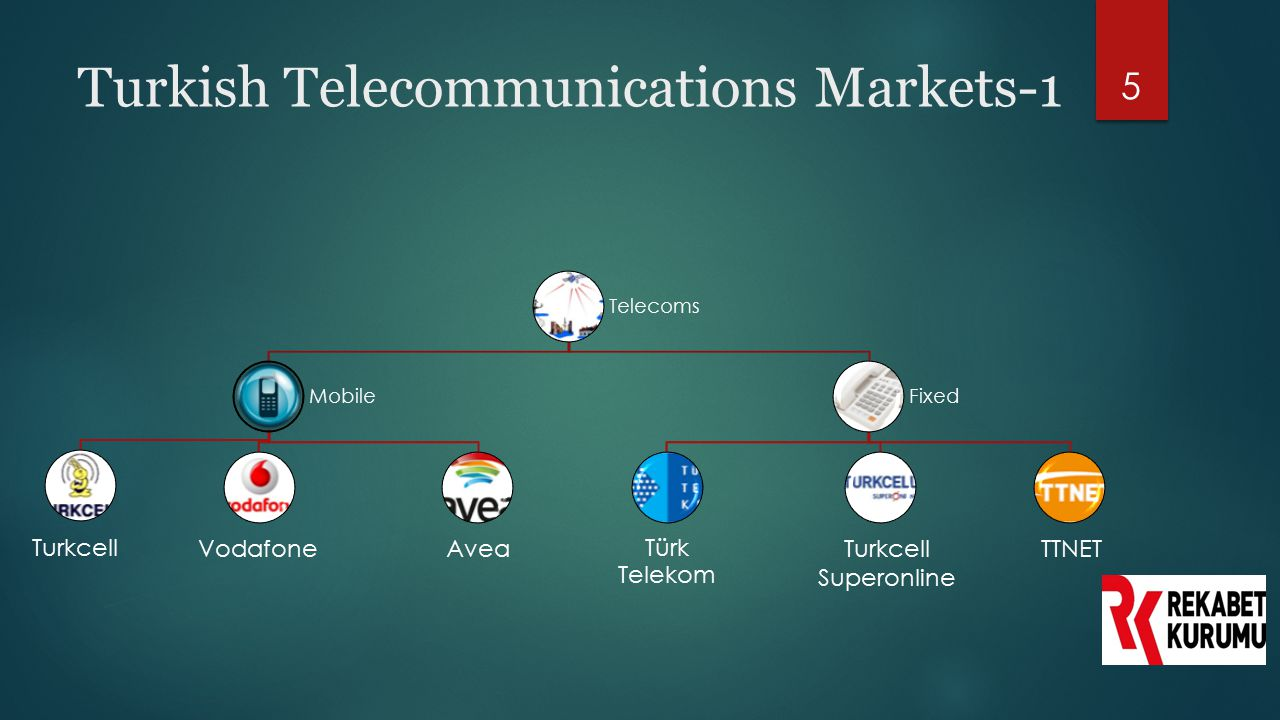 Turkish Telecommunications Markets-1