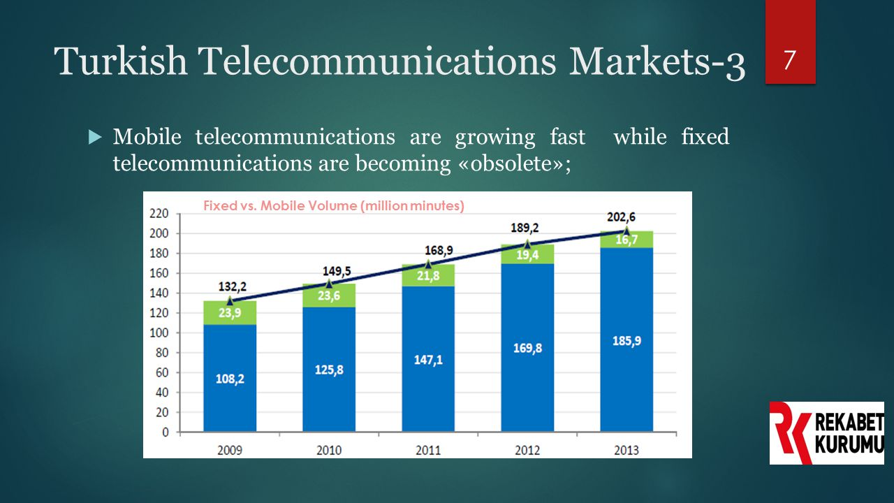 Turkish Telecommunications Markets-3