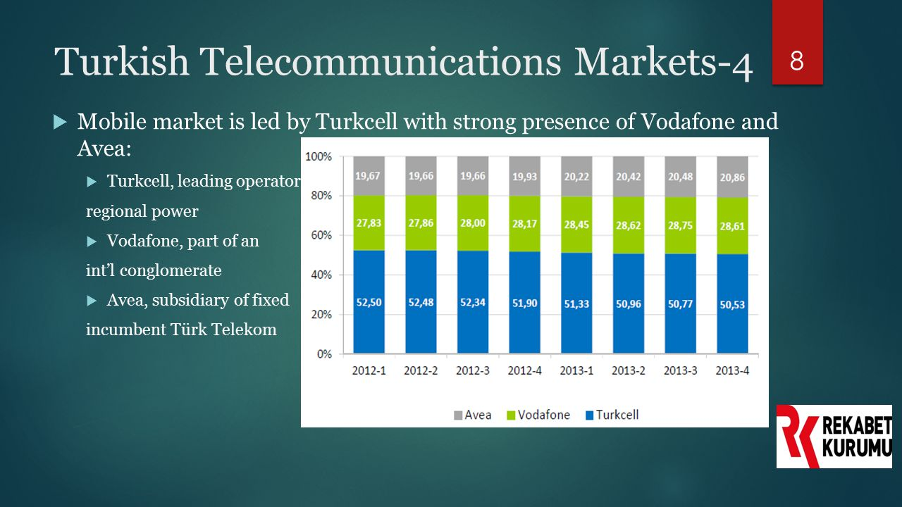 Turkish Telecommunications Markets-4