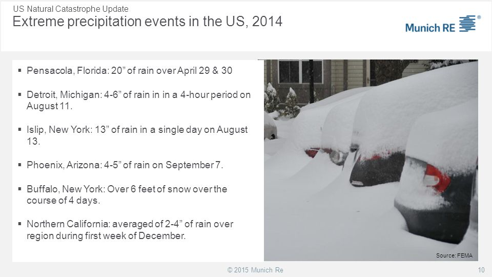 Extreme precipitation events in the US, 2014