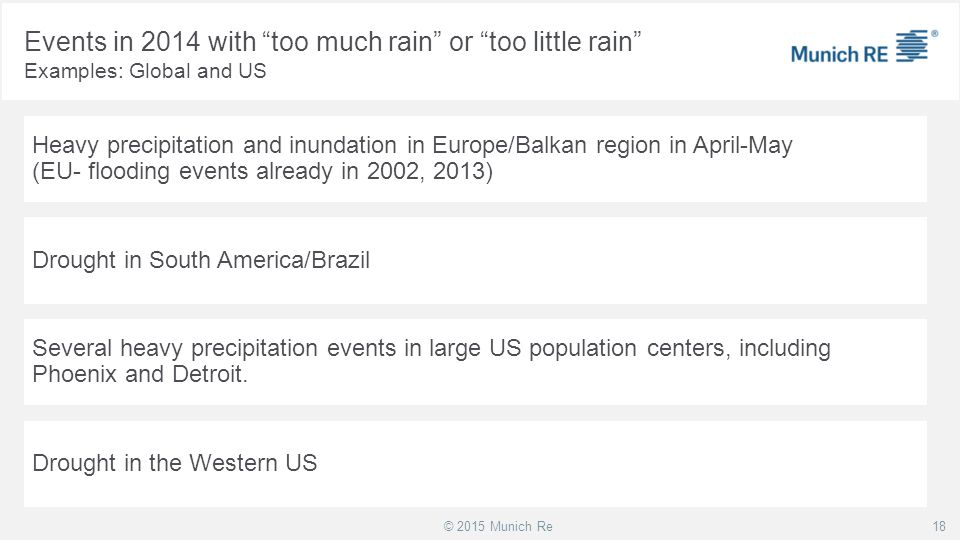 Events in 2014 with too much rain or too little rain Examples: Global and US