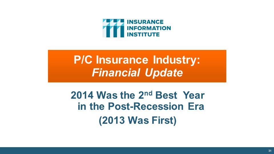 P/C Insurance Industry: Financial Update