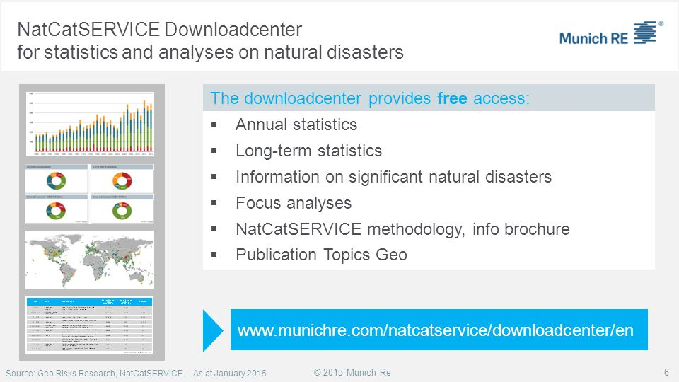 NatCatSERVICE Downloadcenter