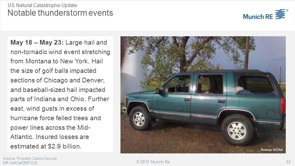 Notable thunderstorm events