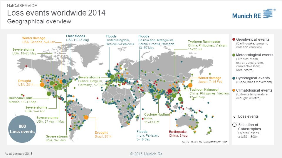 NatCatSERVICE Loss events worldwide 2014 Geographical overview