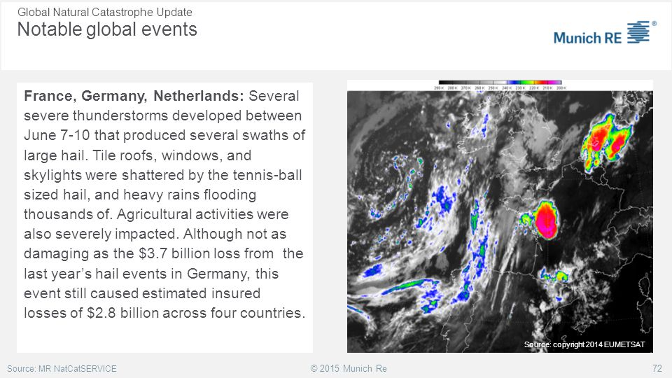 Global Natural Catastrophe Update