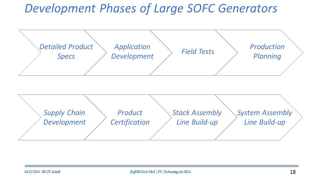 Development Phases of Large SOFC Generators