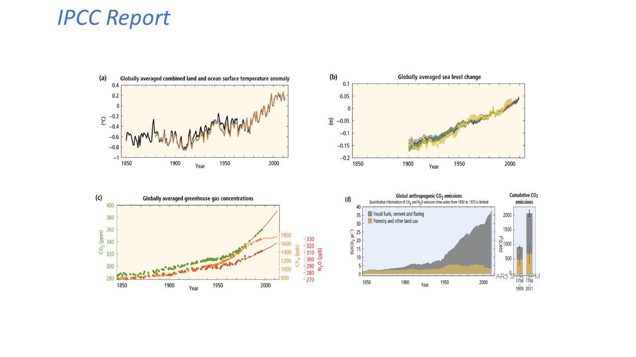 IPCC Report AR5 SYR SPM