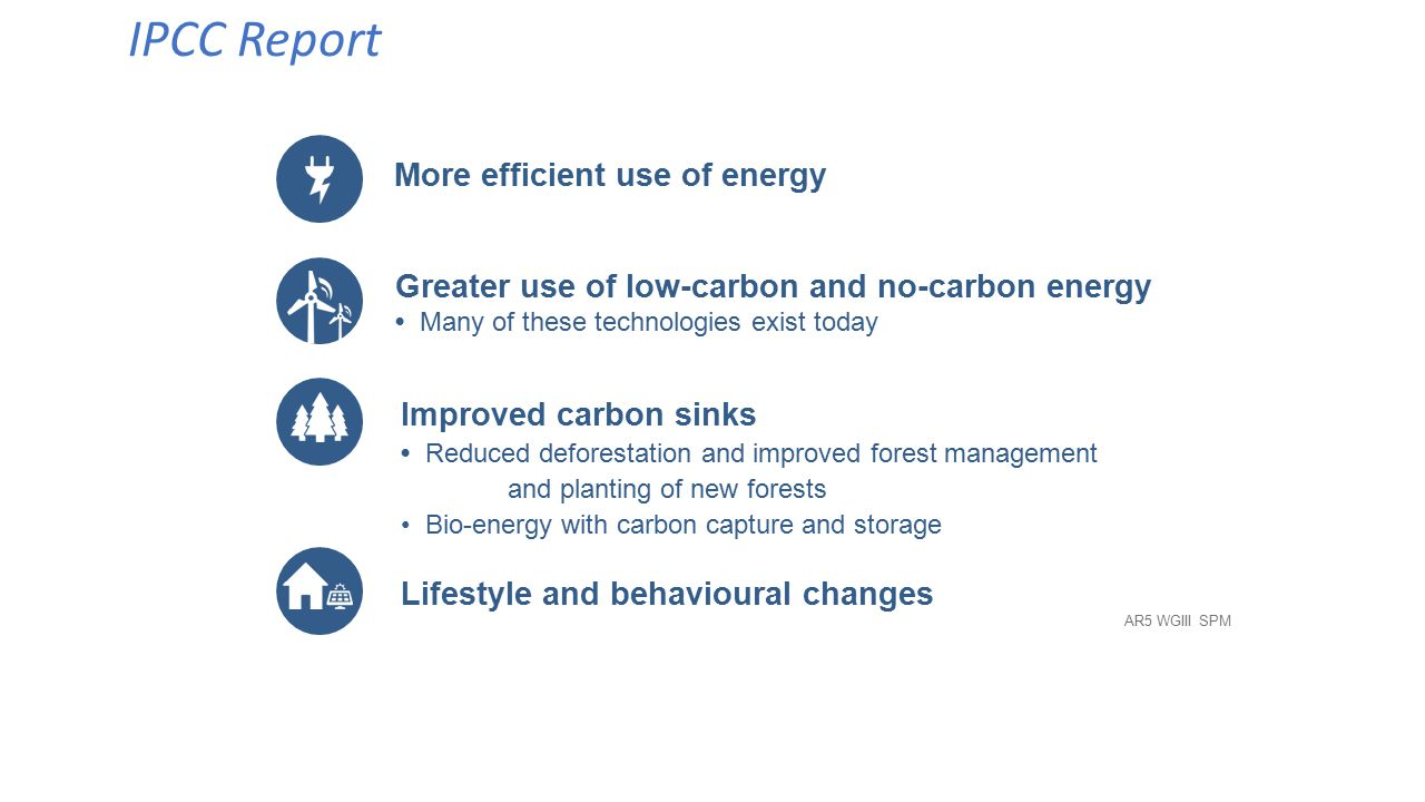 IPCC Report Mitigation Measures More efficient use of energy