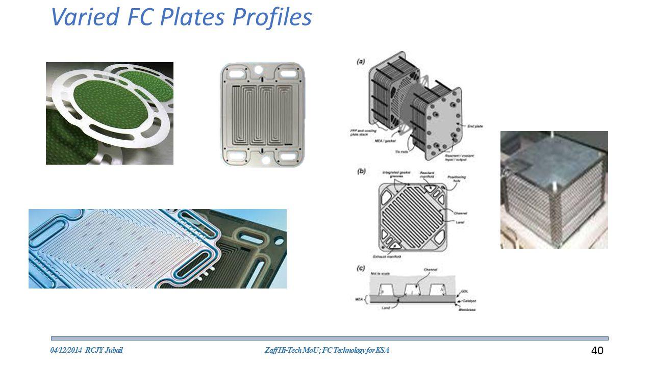 Varied FC Plates Profiles