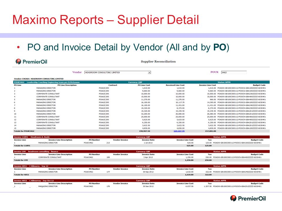 Maximo Reports – Supplier Detail