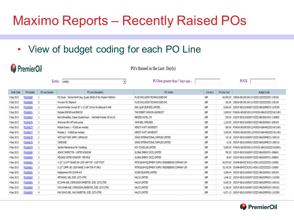 Maximo Reports – Recently Raised POs