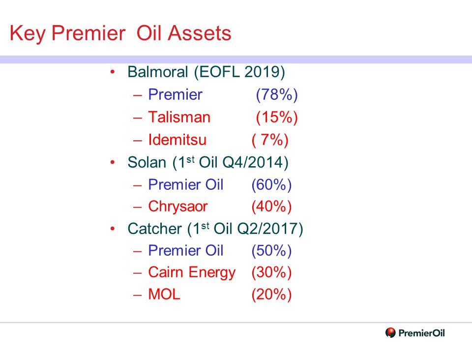 Key Premier Oil Assets Balmoral (EOFL 2019) Premier (78%)