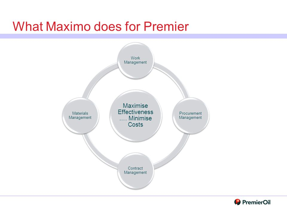What Maximo does for Premier
