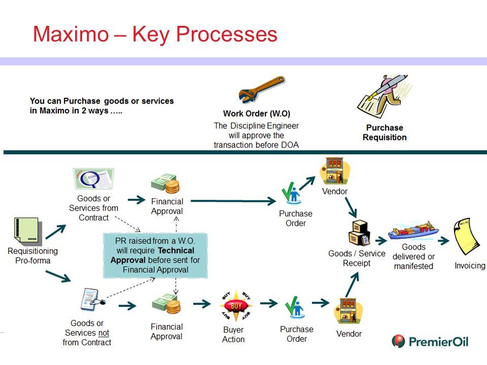 Maximo – Key Processes