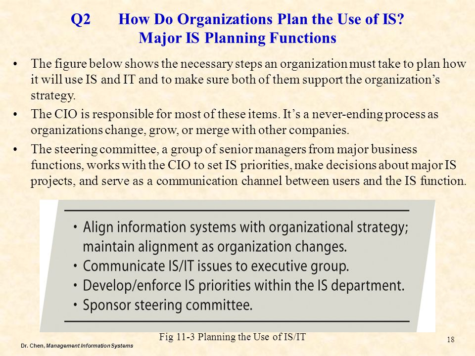 Q2. How Do Organizations Plan the Use of IS