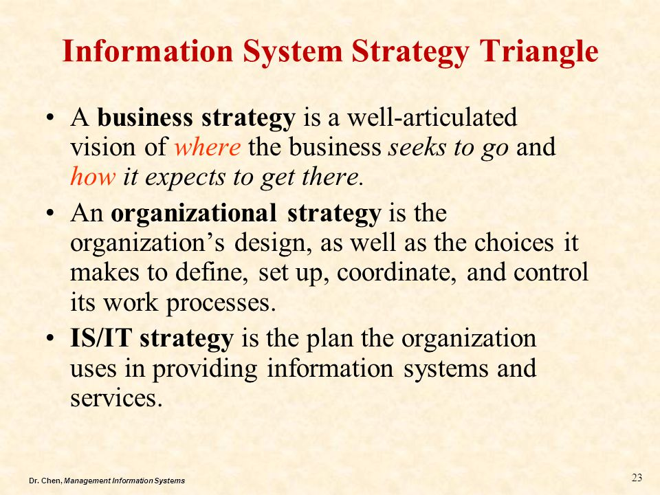 Information System Strategy Triangle