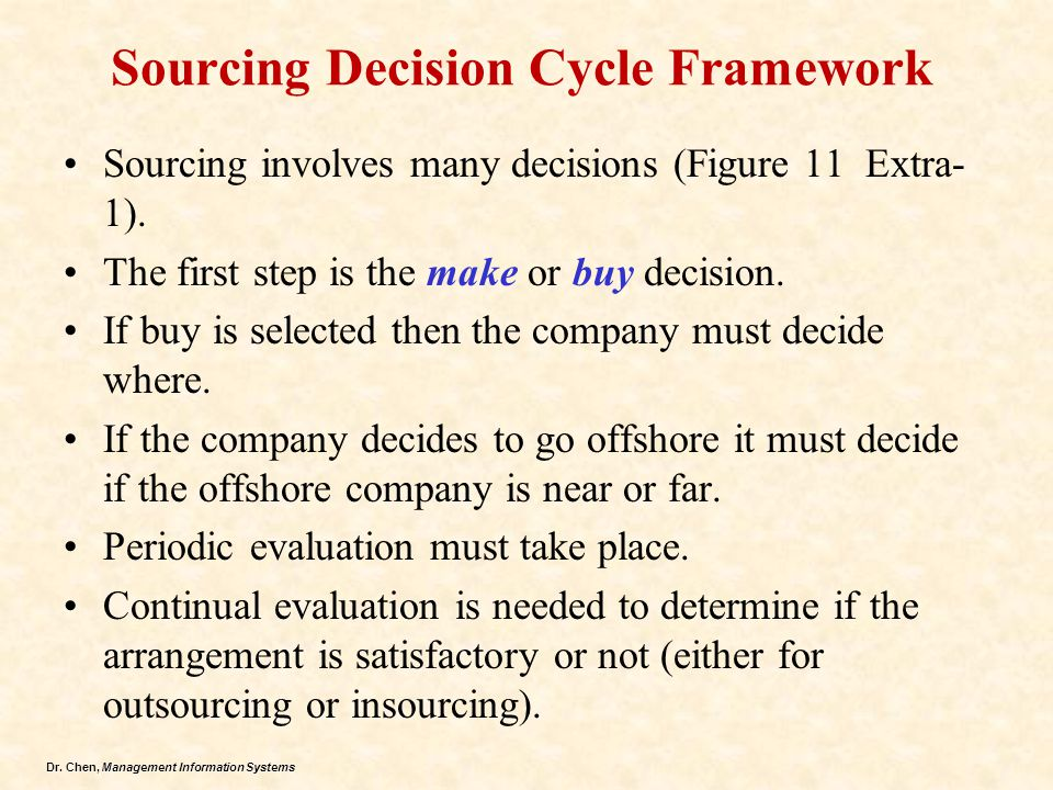 Sourcing Decision Cycle Framework