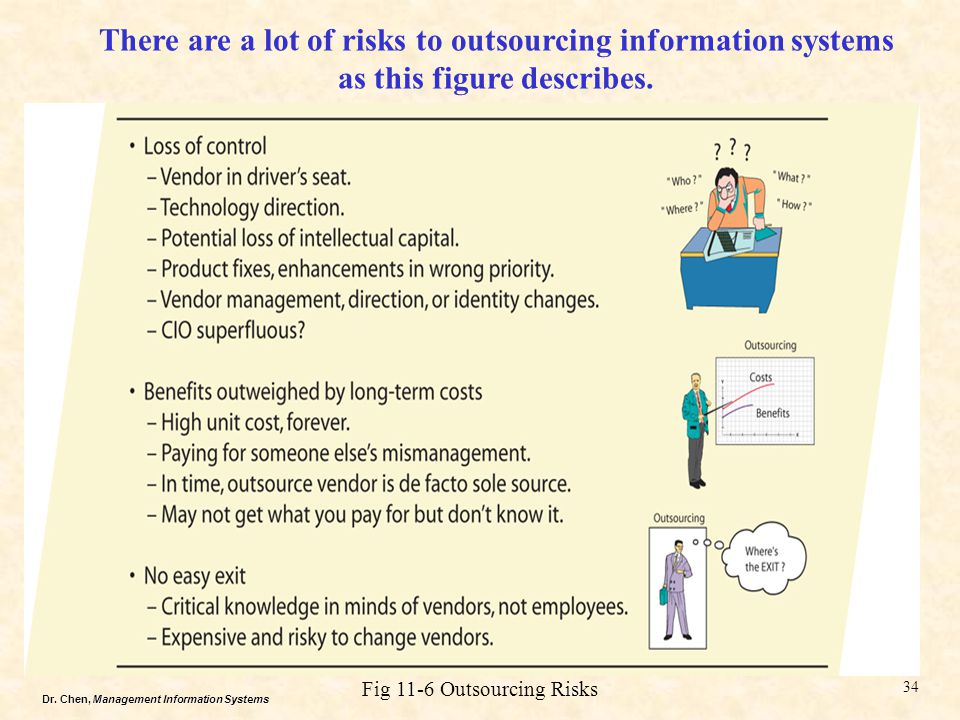 There are a lot of risks to outsourcing information systems as this figure describes.