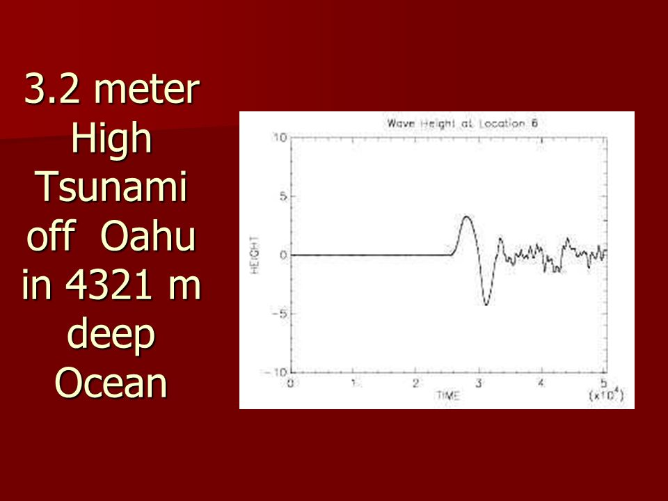 3.2 meter High Tsunami off Oahu in 4321 m deep Ocean