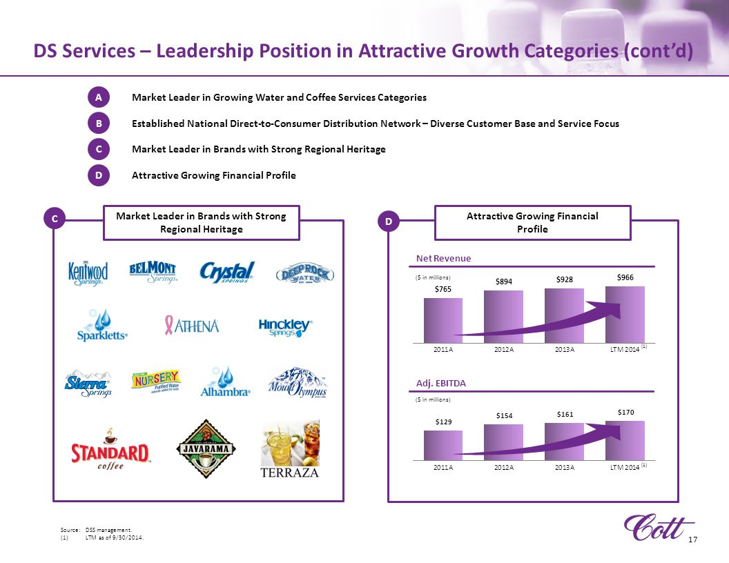 4/11/2017 7:27 AM DS Services – Leadership Position in Attractive Growth Categories (cont'd)