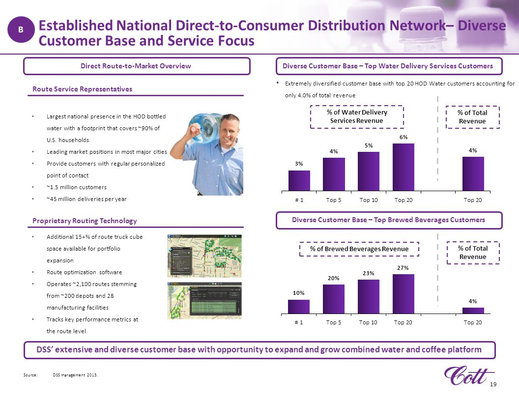 4/11/2017 7:27 AM B. Established National Direct-to-Consumer Distribution Network– Diverse Customer Base and Service Focus.